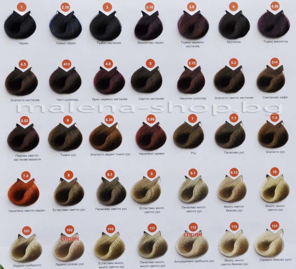 Garnier Color Naturals интензивно подхранваща крем боя за